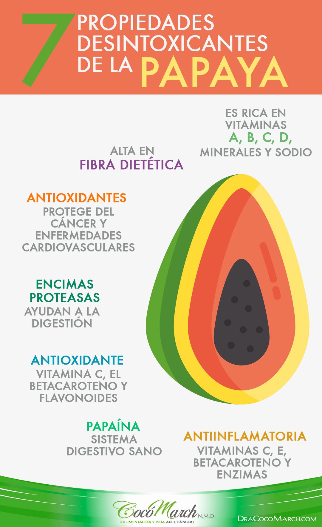 propiedades desintoxicantes-de-la-papaya