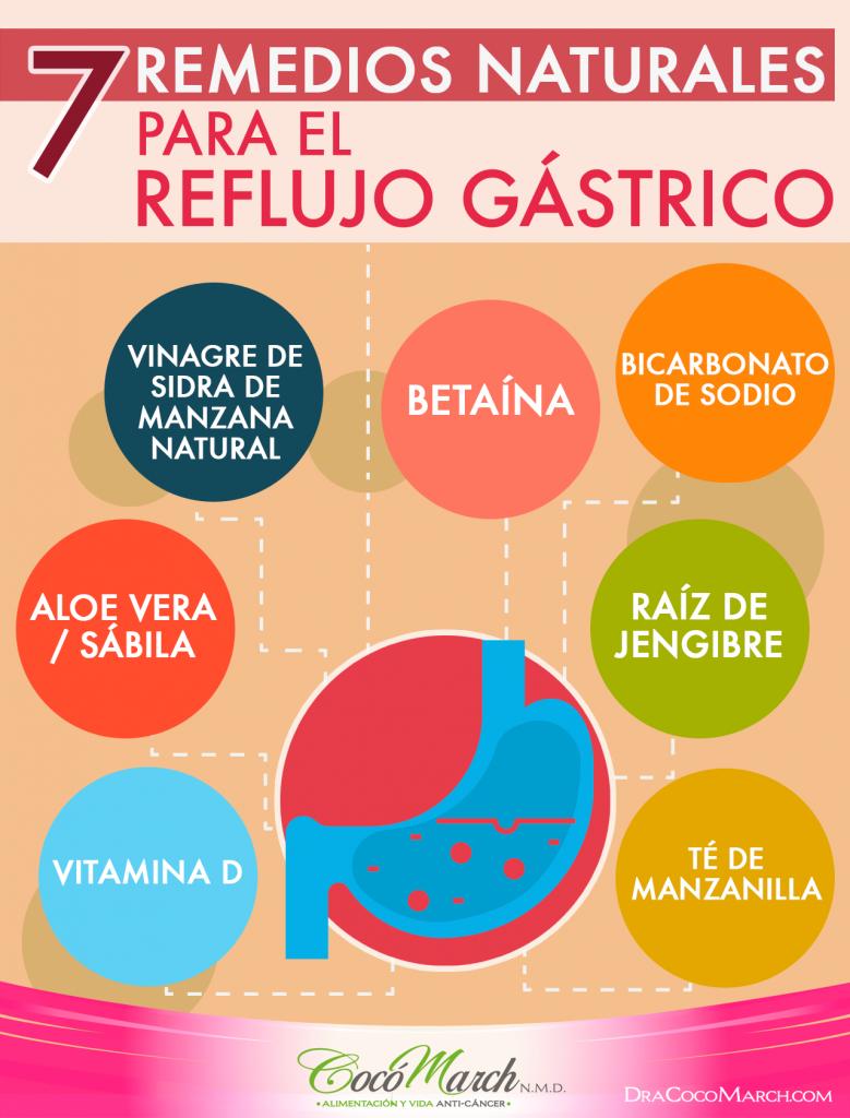 Medicamento natural para el reflujo gastrico