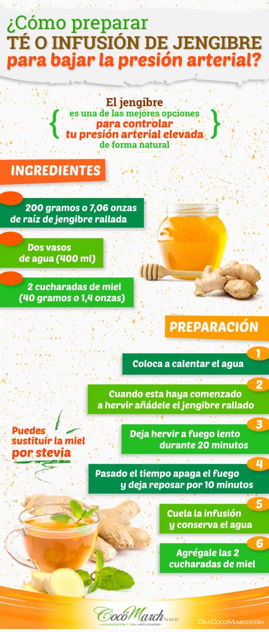 cómo-preparar-té-de-jengibre-para-la-presión-arterial
