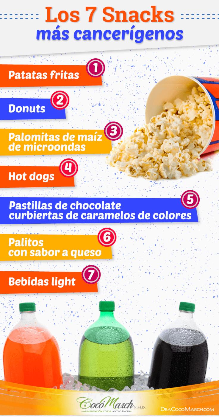snacks-más-cancerígenos