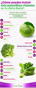 cómo-incluir-esta-vitamina-a-tu-dieta