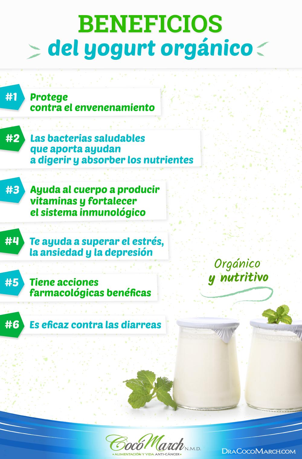 beneficios-del-yogurt-orgánico