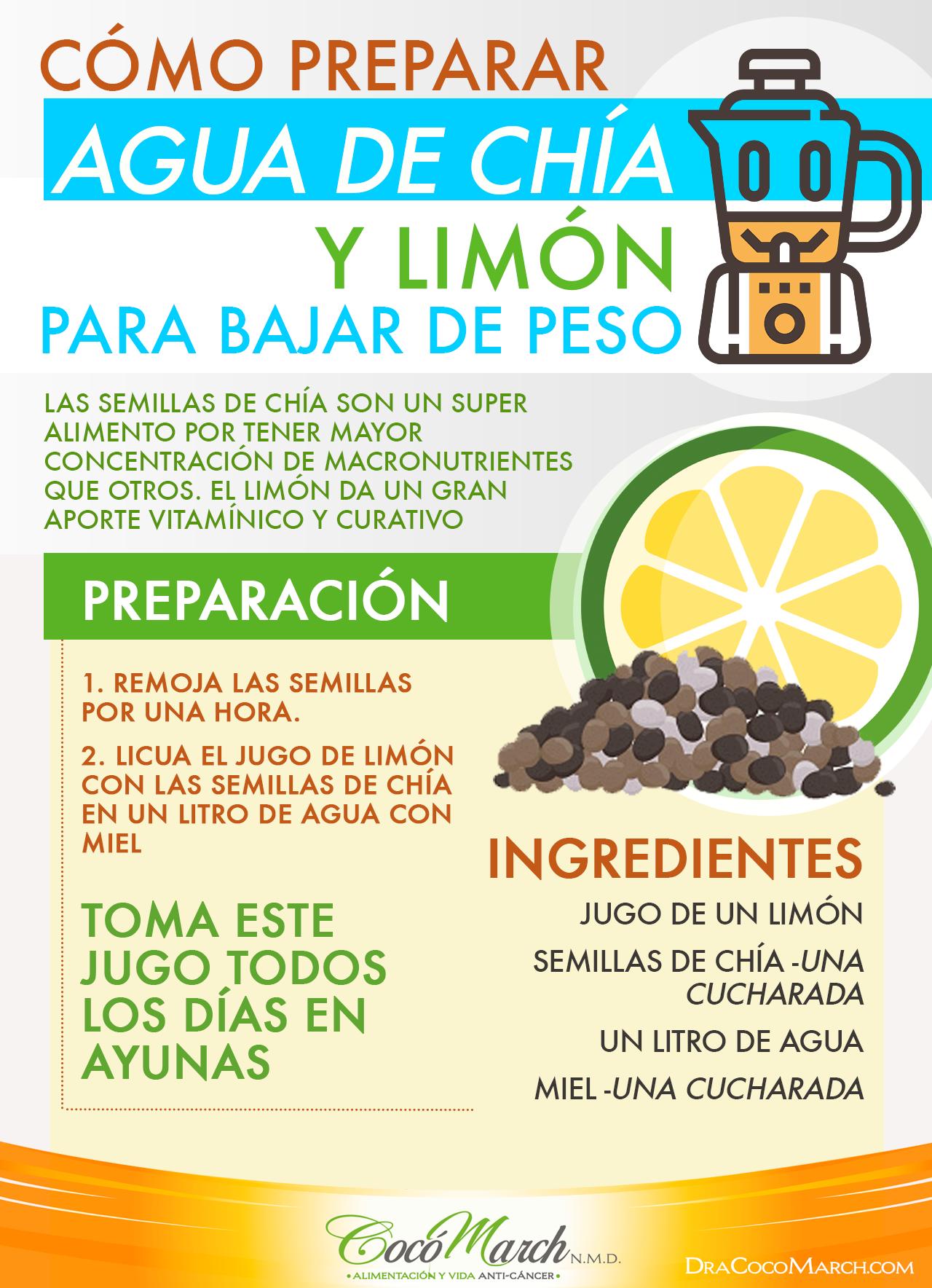 como+se+prepara+agua+de+chia+con+limon