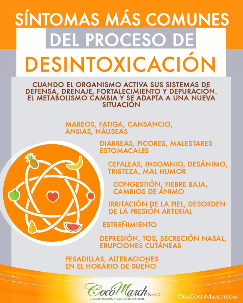síntomas-comunes-de-desintoxicación