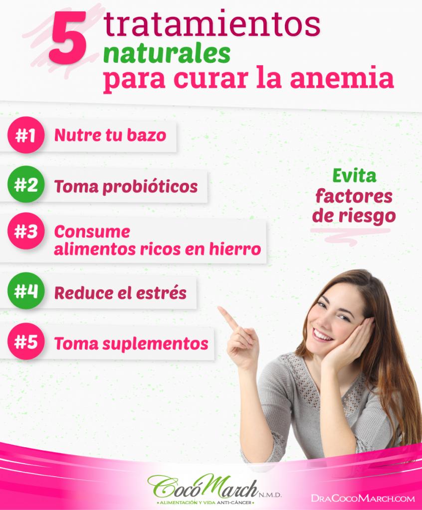 tratamientos-naturales-para-la-anemia