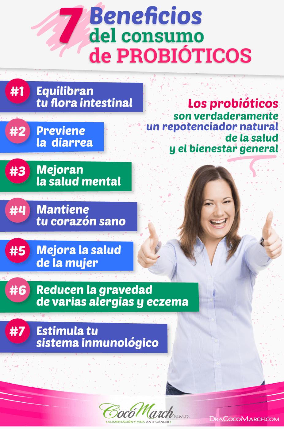 beneficios-de-consumir-probióticos