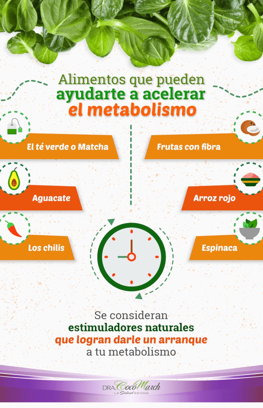 Tiene más preguntas sobre características de la dieta mediterránea?