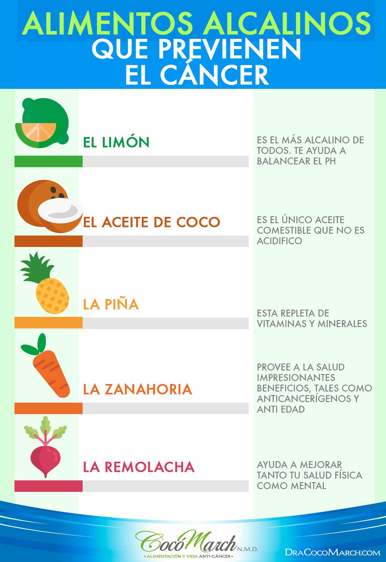 alimentos-alcalinos-que-previenen-el-cáncer