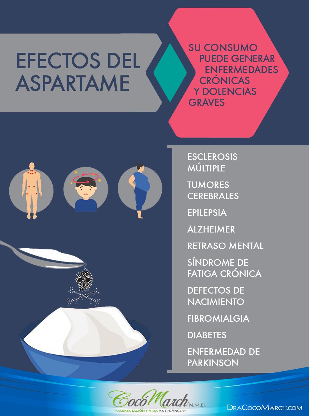 efectos-del-aspartame