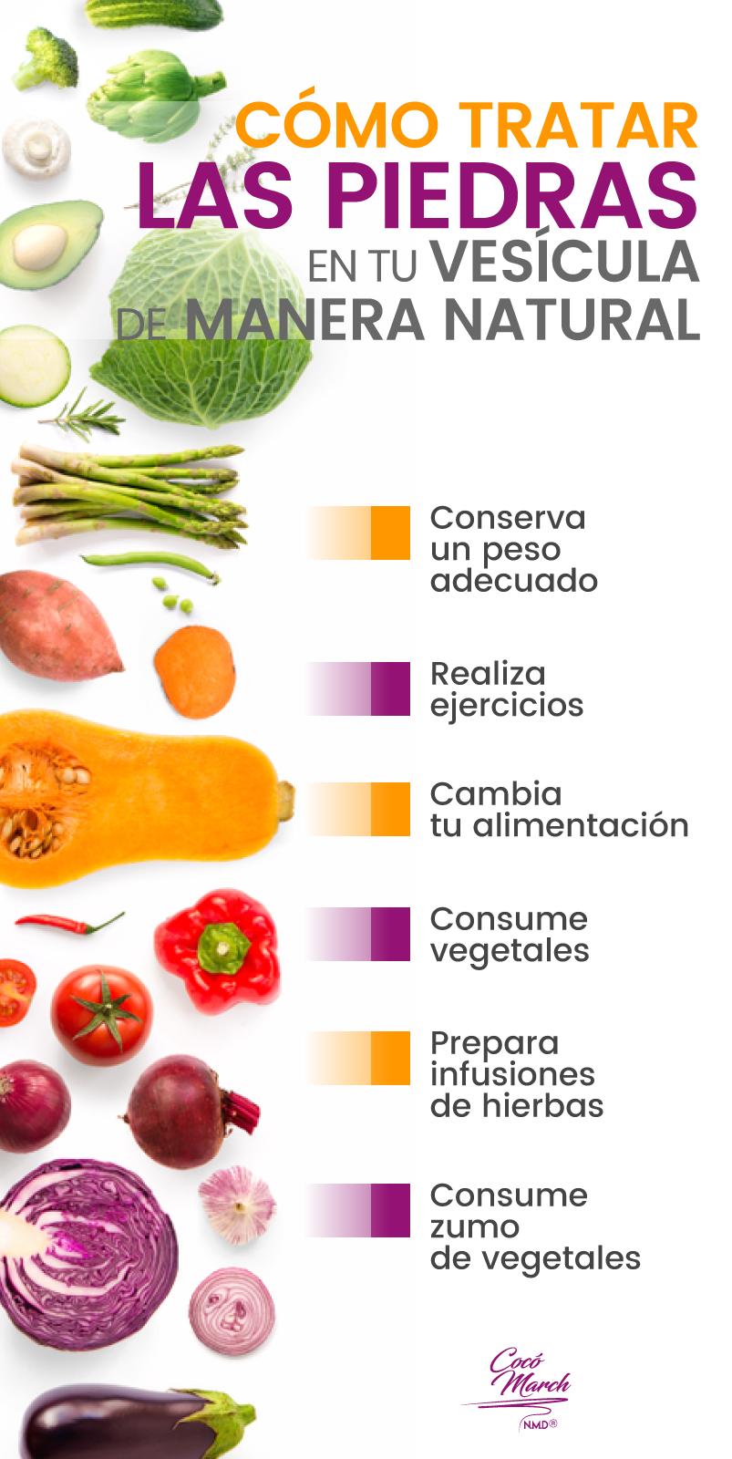Dieta para evitar calculos biliares
