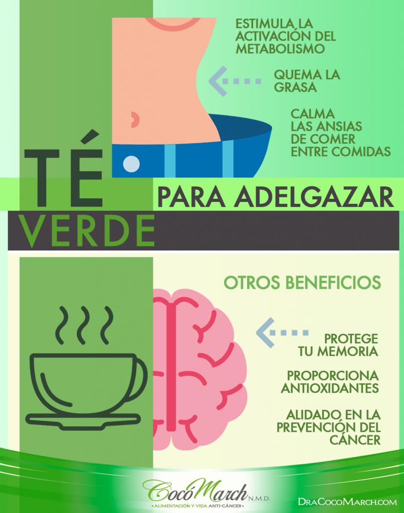 té-verde-para-adelgazar-y-la-memoria