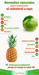 remedios-naturales-para-el-colesterol
