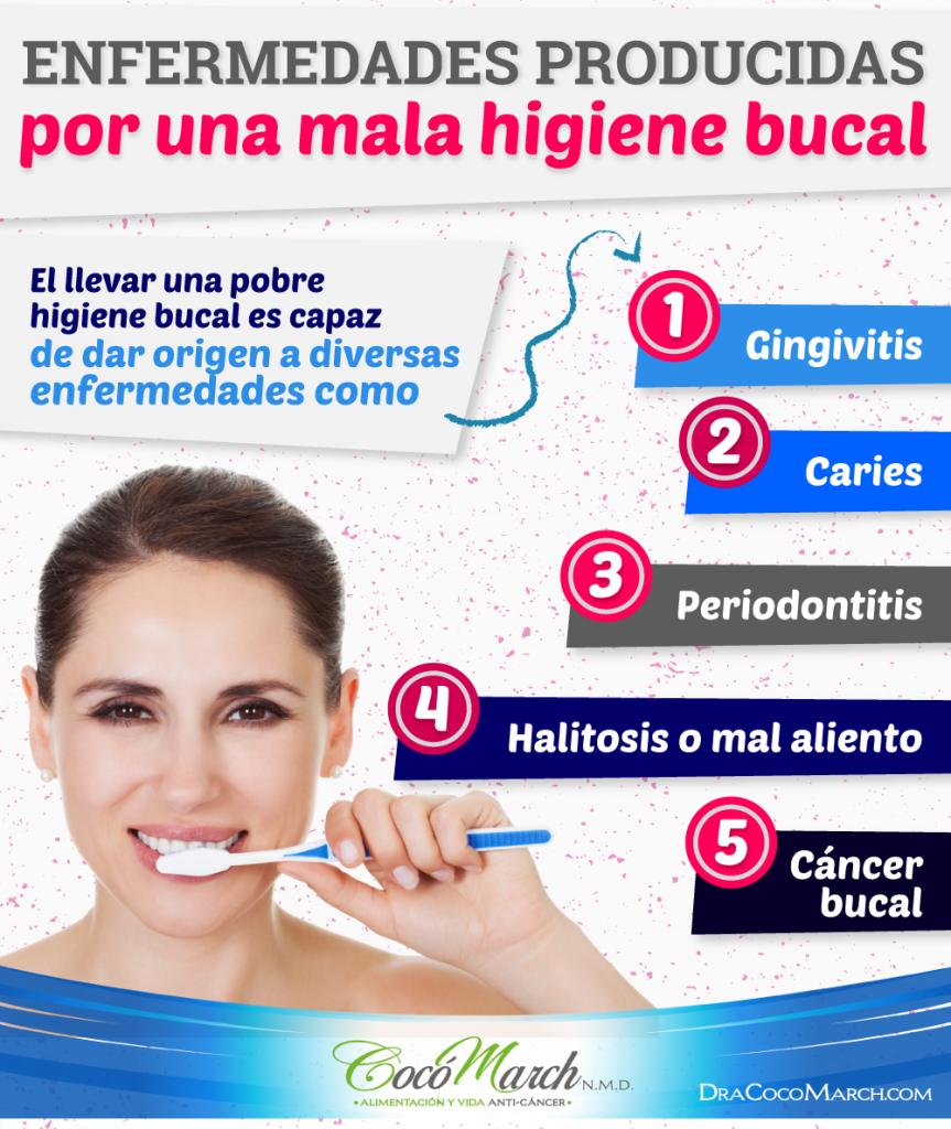 Cancer bucal por mala higiene. Prostate cancer metastatic bone pain