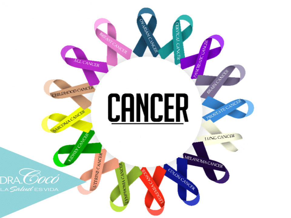 tipos-de-cáncer-y-cómo-combatirlos