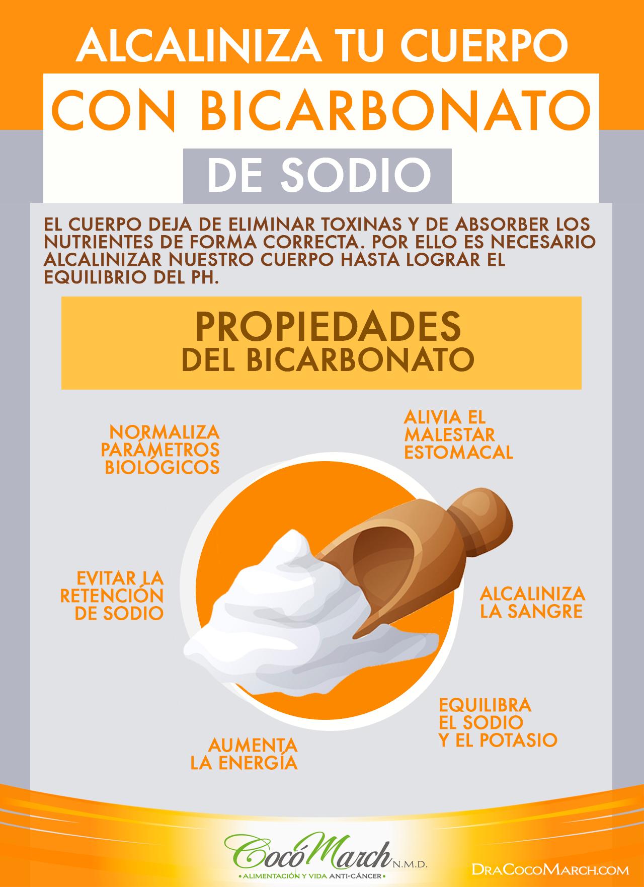 7 FORMAS DE ALCALINIZAR TU CUERPO CON BICARBONATO DE SODIO