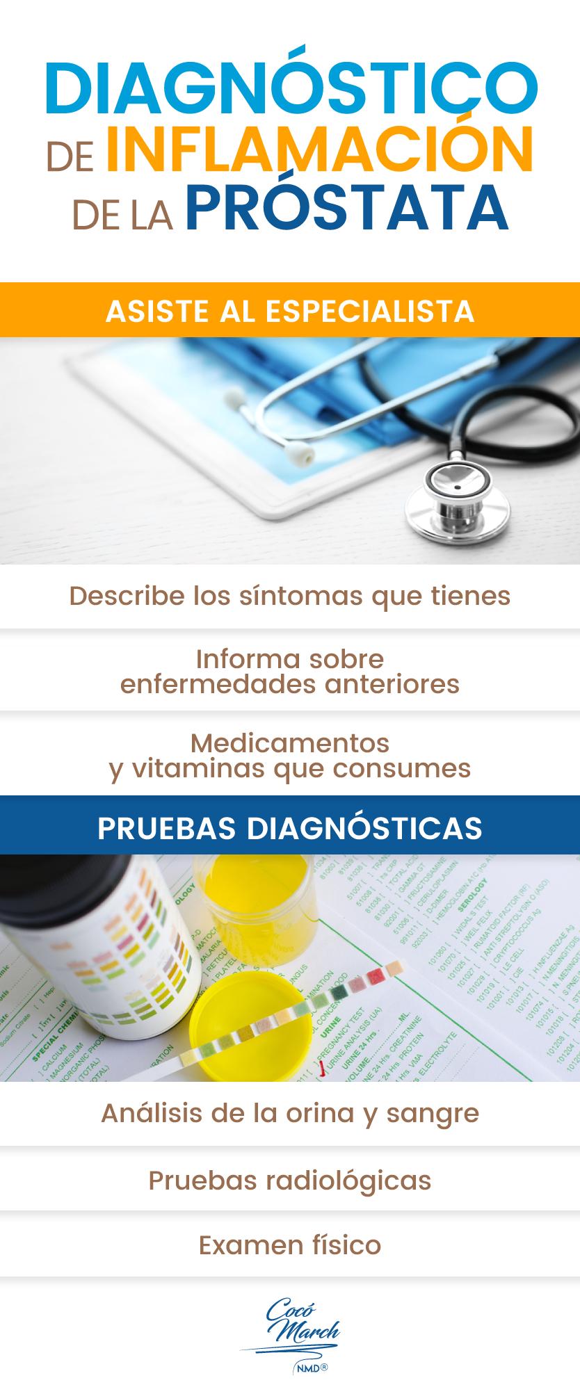 diagnostico-de-prostata-inflamada
