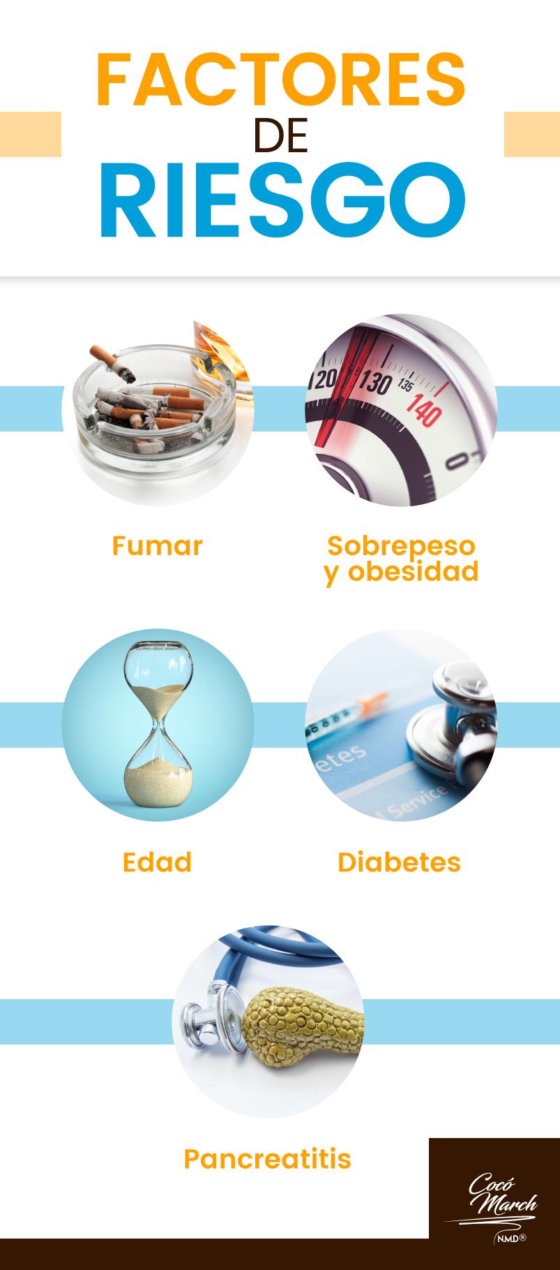 factores-de-riesgo-cancer-de-pancreas