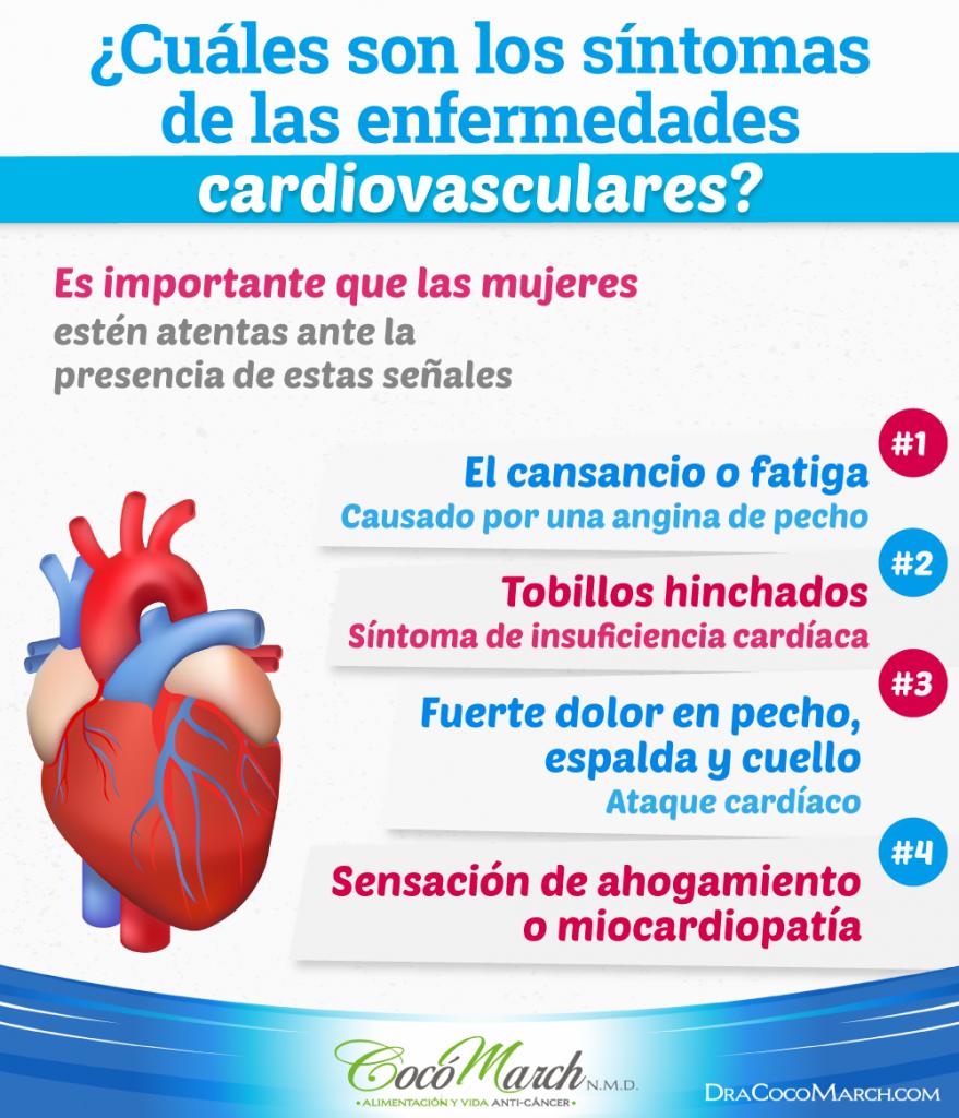síntomas-de-las-enfermedades-cardiovasculares