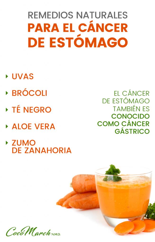 Frutas para prevenir el cancer de estomago