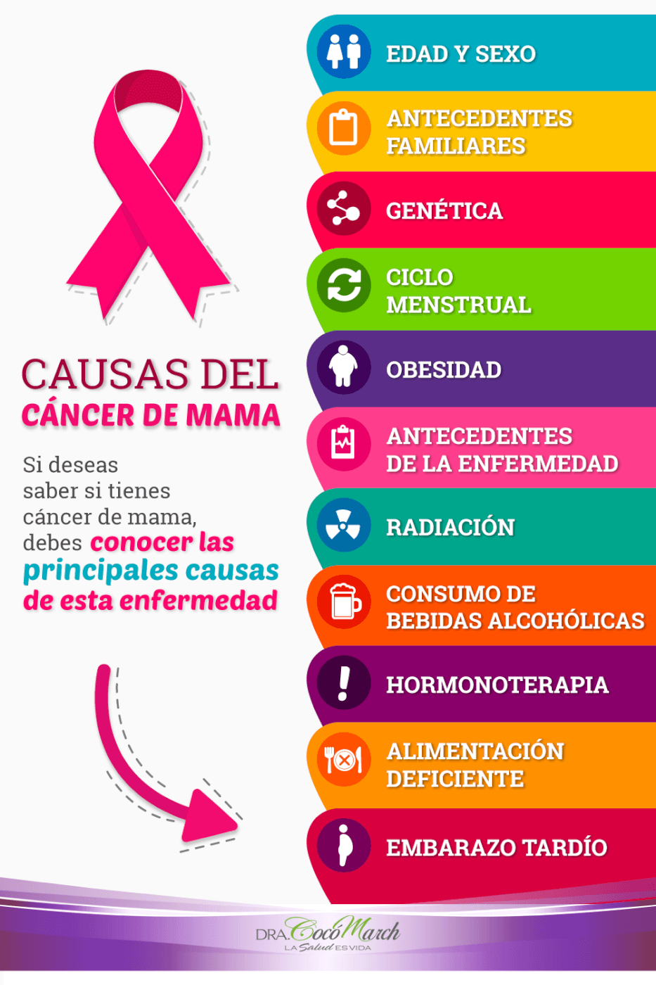causas-cáncer-de-mama