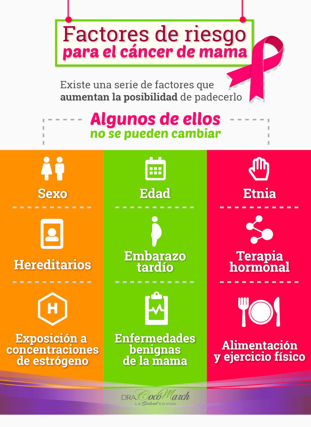 factores-cáncer-de-mama