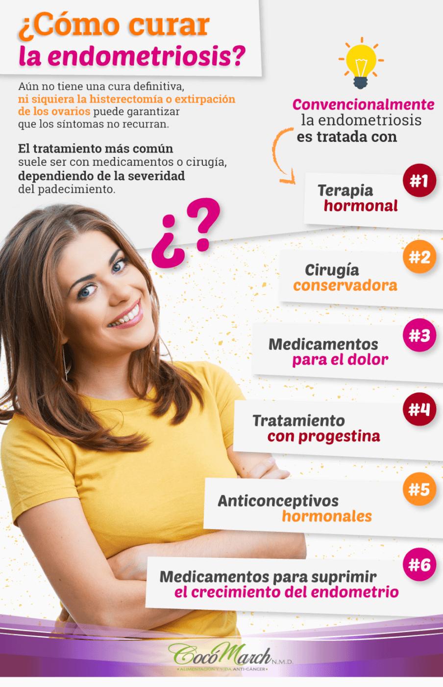 cómo-curar-la-endometriosis