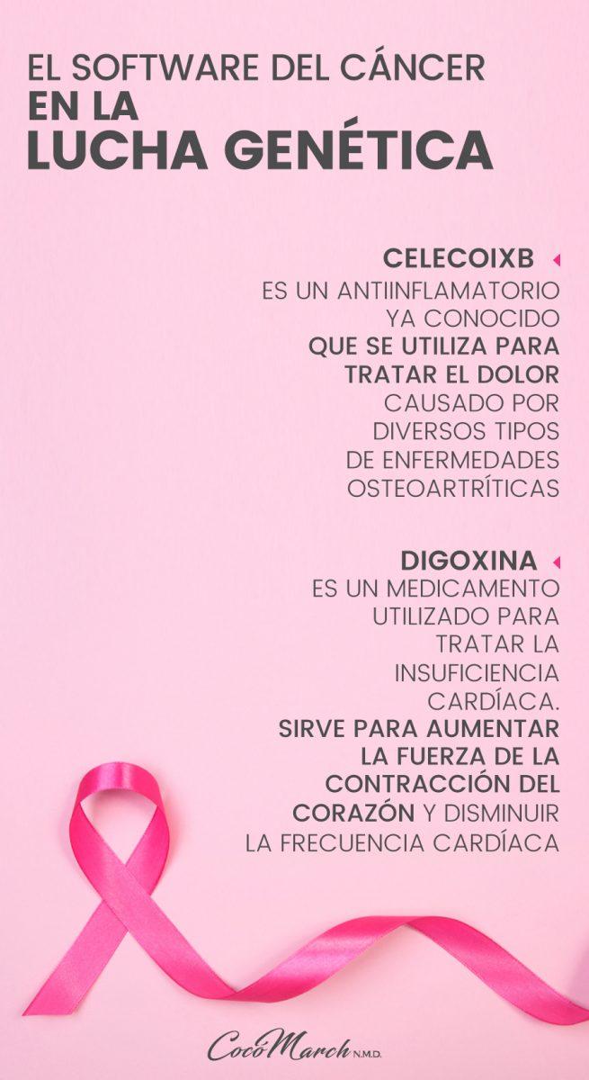 software-lucha-genetica-cancer