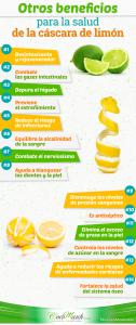 beneficios-de-la-cáscara-de-limón
