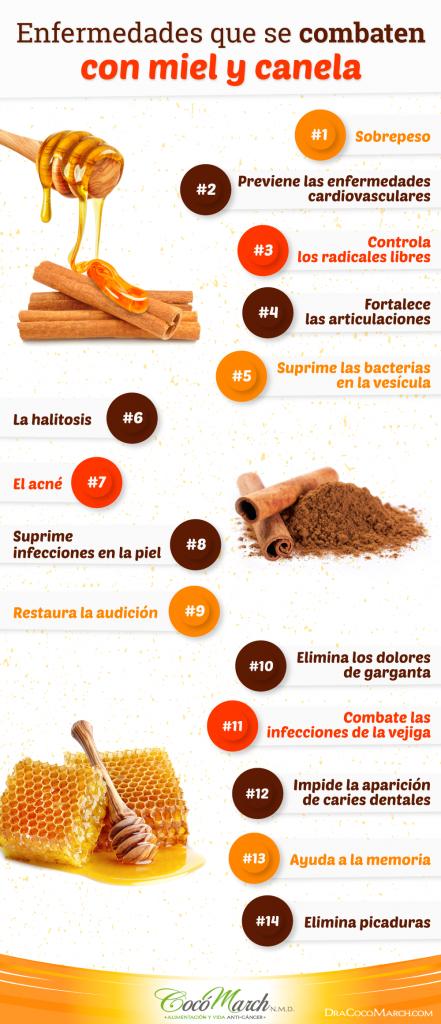enfermedades-que-se-tratan-con-miel-y-canela