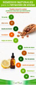 remedios-naturales-para-las-encías