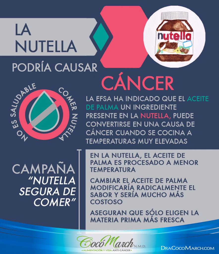 nutella-causa-cáncer