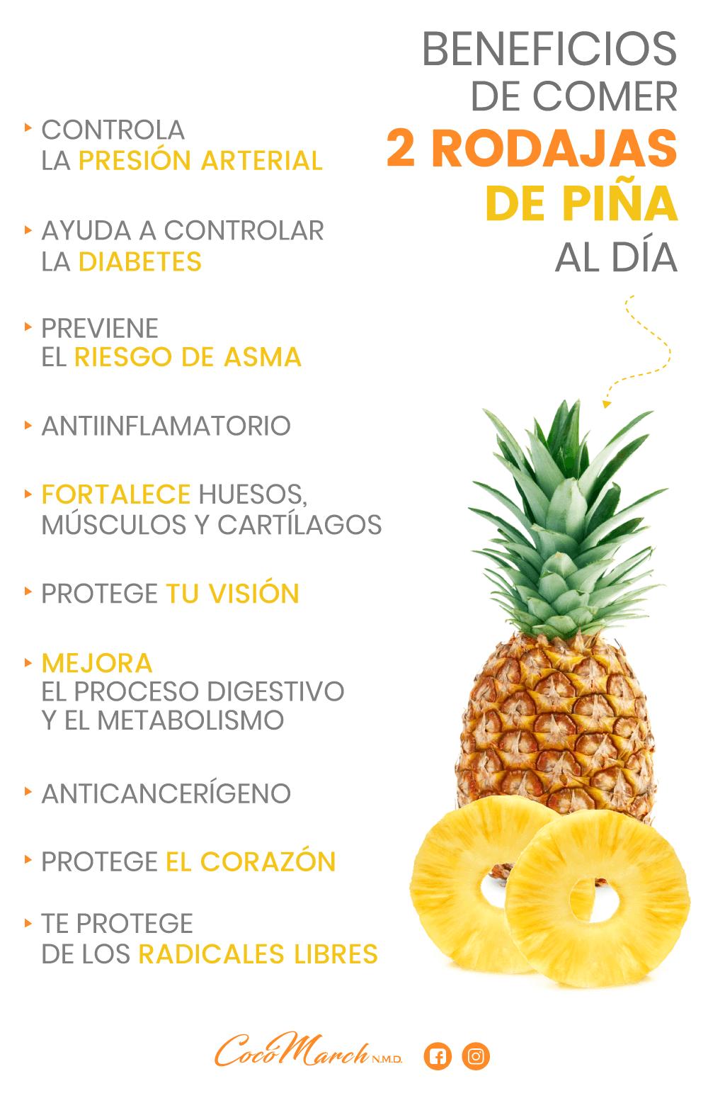 Conoces Los Beneficios De Comer 2 Rodajas De Piña Al Día Coco March