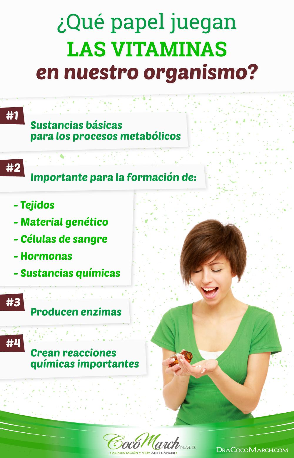 importancia-de-las-vitaminas