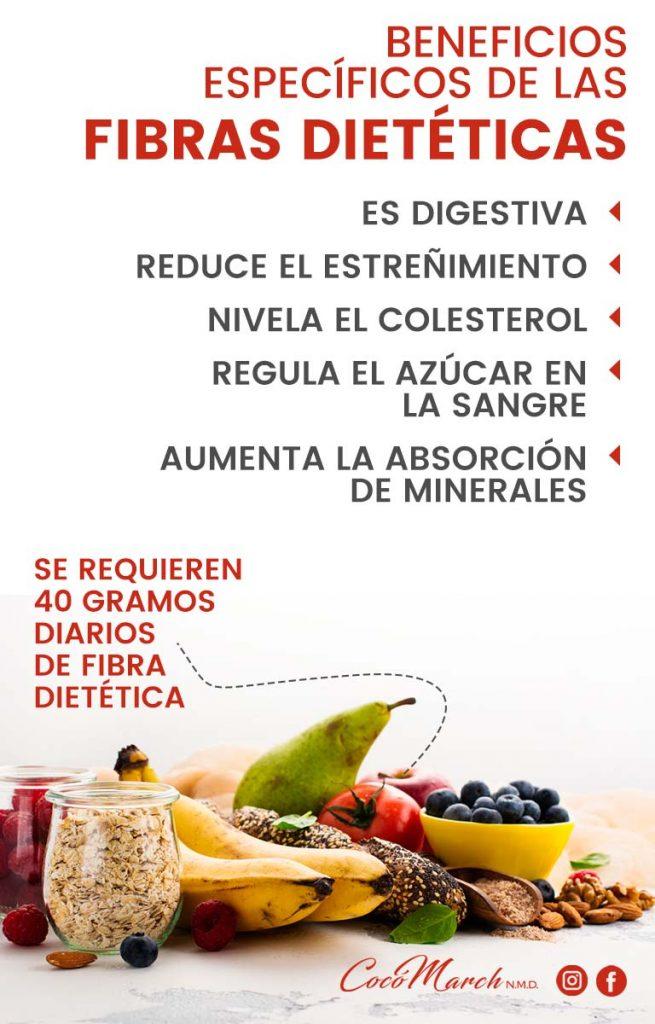 beneficios-de-las-fibras-dietéticas