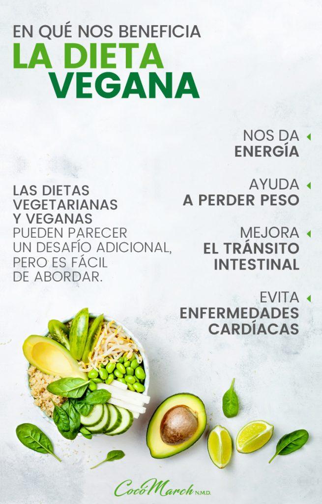 beneficios-dieta-vegana