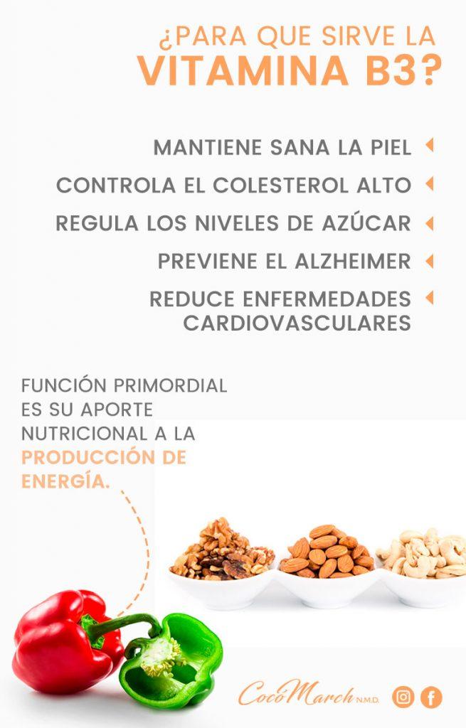 funcion de la vitamina b3
