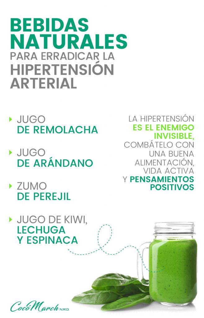 bebidas-naturales-para-hipertension