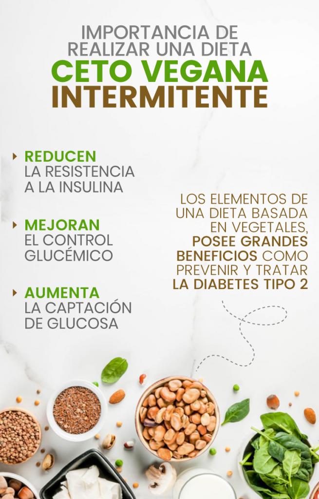 dieta-cetovegana-intermitente