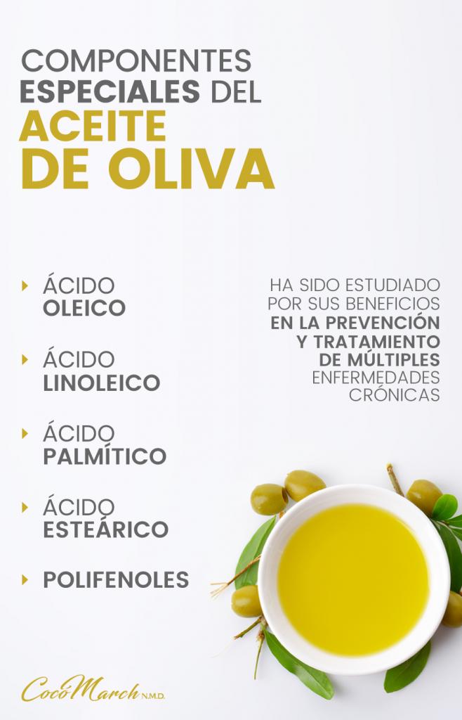 compuestos-del-aceite-de-oliva
