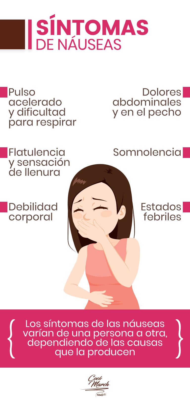 nauseas-sintomas