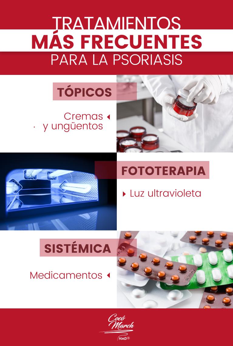 tratamientos-de-la-psoriasis