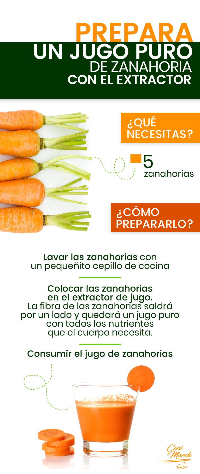 preparar-jugo-de-zanahoria