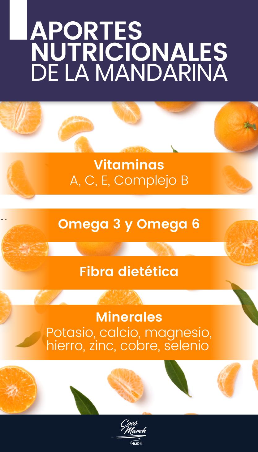 aportes-nutricionales-de-la-mandarina