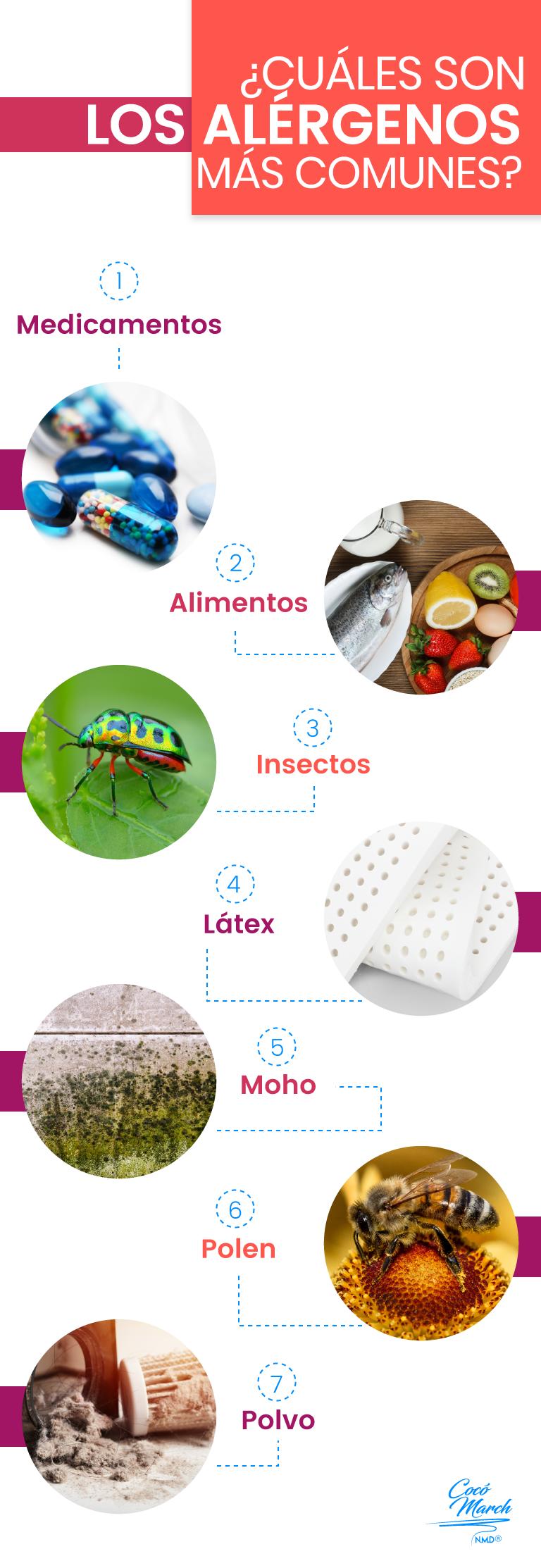 alergenos-mas-comunes
