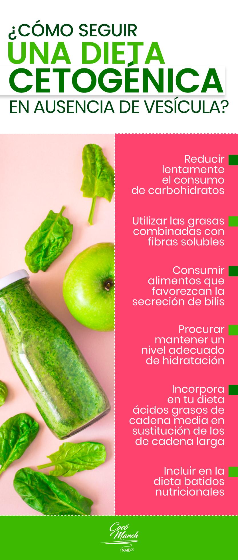 que frutas puedo comer si tengo la vesicula inflamada