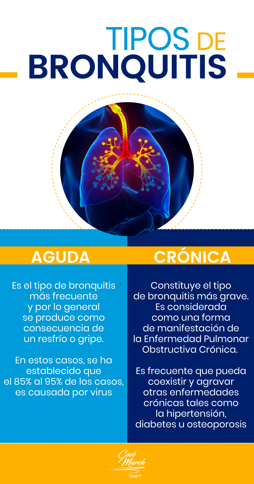 bronquitis-tipos