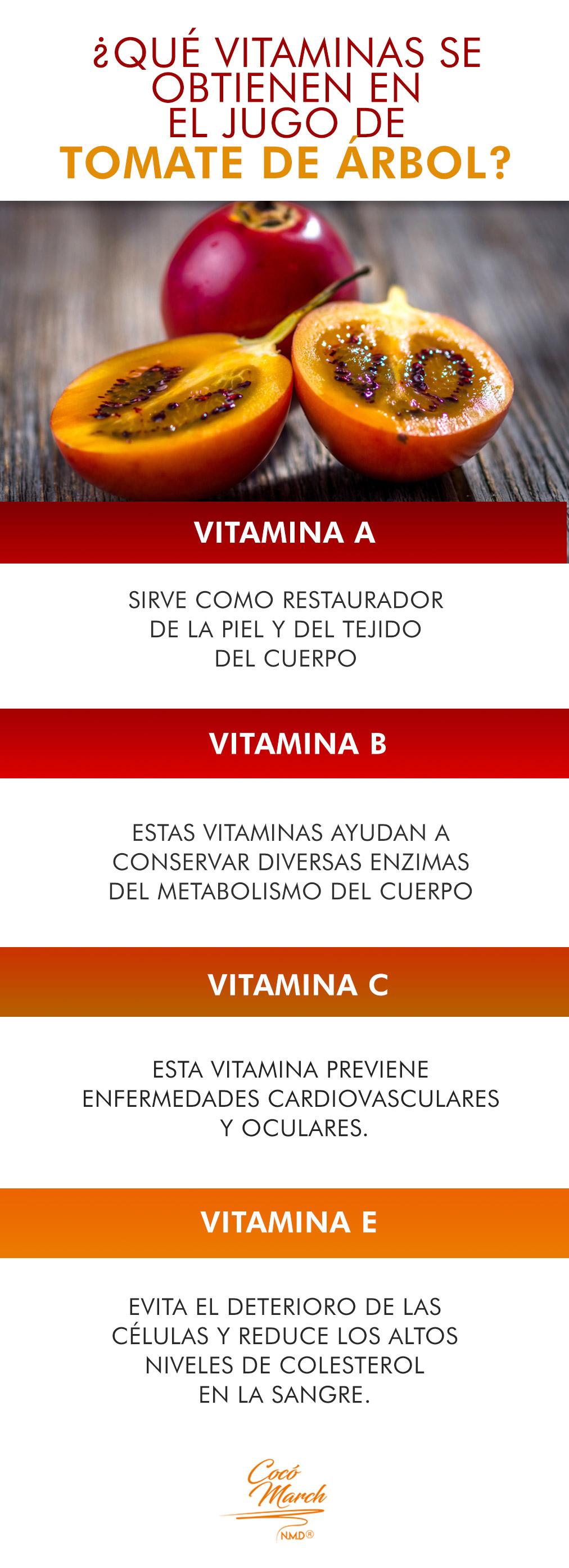 vitaminas-del-jugo-de-tomate-de-arbol