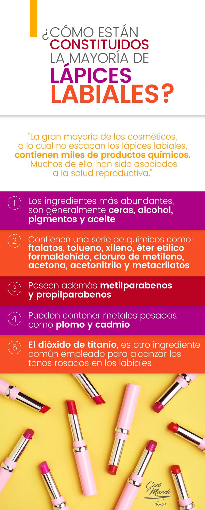 lapices-labiales