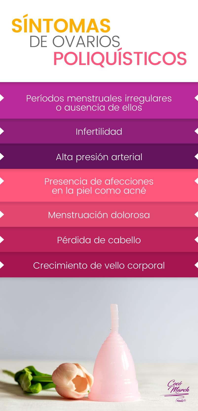 ovarios-poliquisticos-sintomas