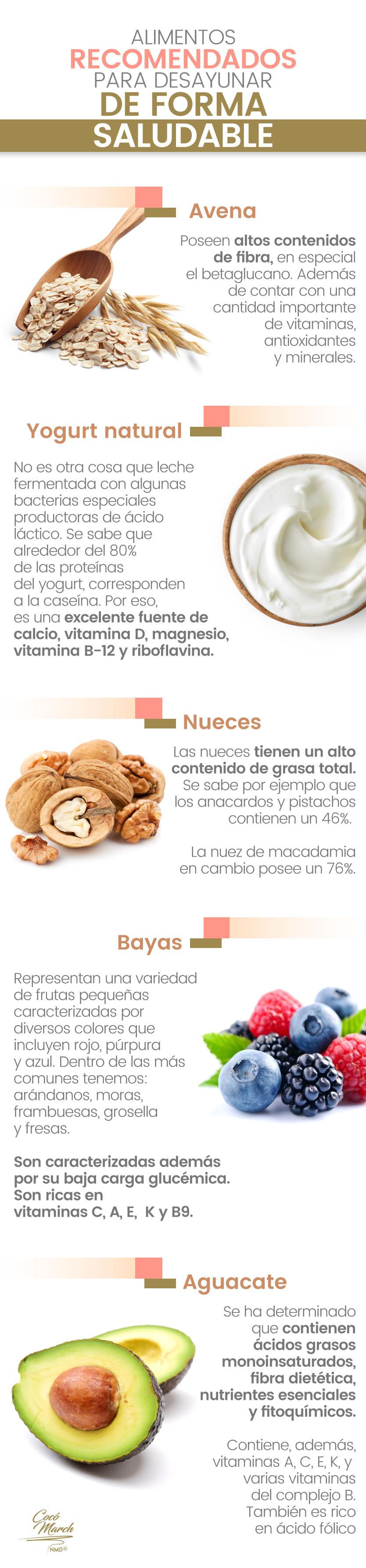 alimentos-recomndados-para-el-desayuno